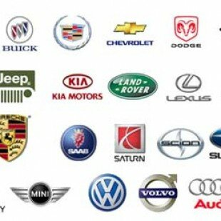 A Brief History Of The Cars – All Car Brands