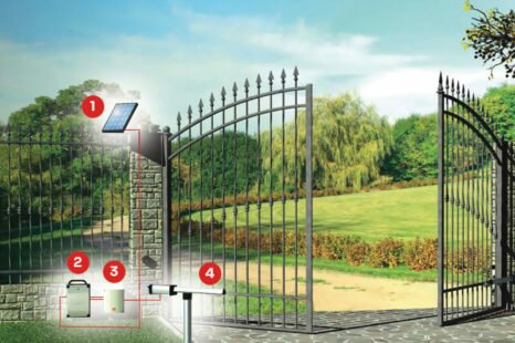 Things To Know Before Buying a Solar Powered Gate